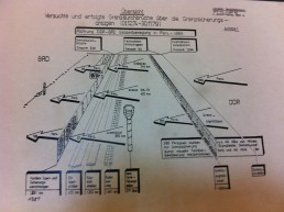 Berlin Wall, plans, instructions, WWII Berlin,